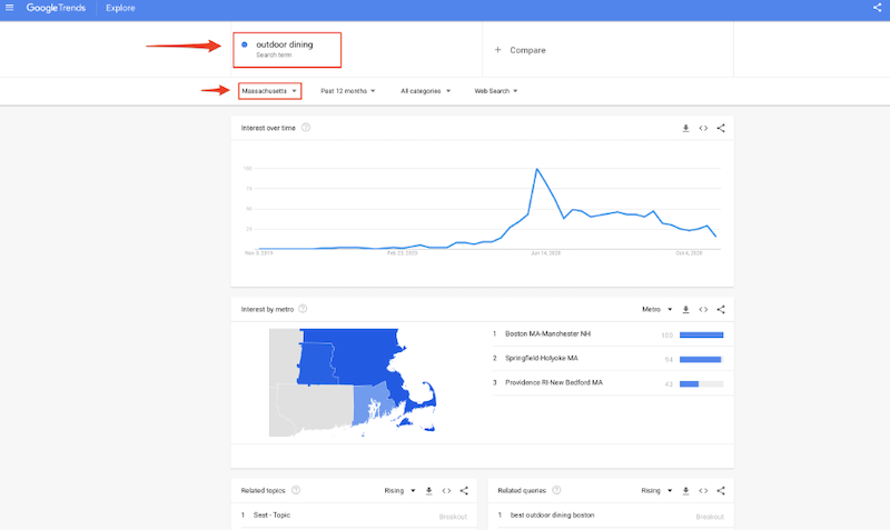 10 Expert Tips to Optimize Your Google Local Advertising