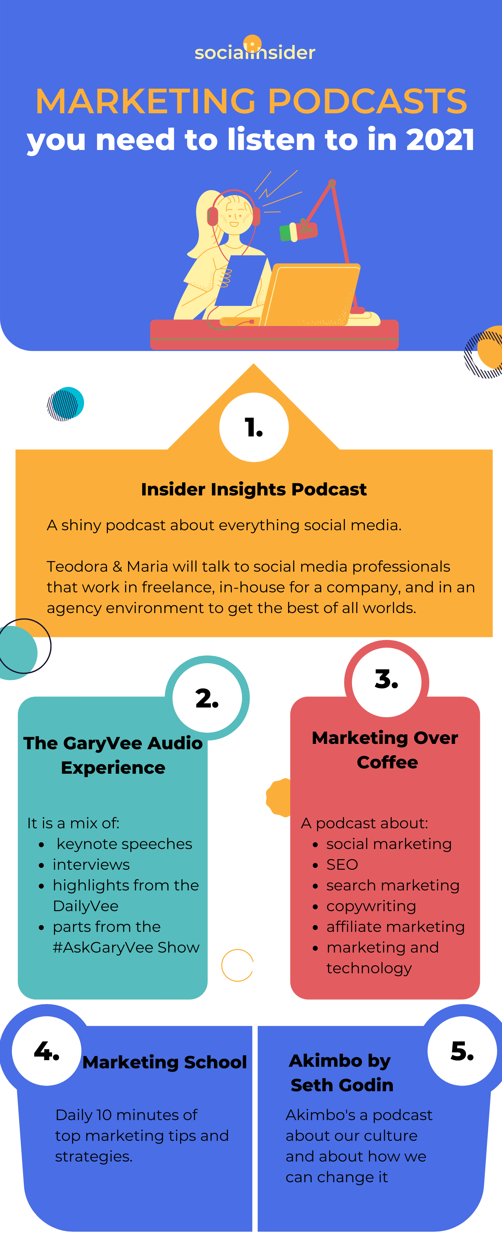 5 Marketing Podcasts You Need to Listen to in 2021 [Infographic]