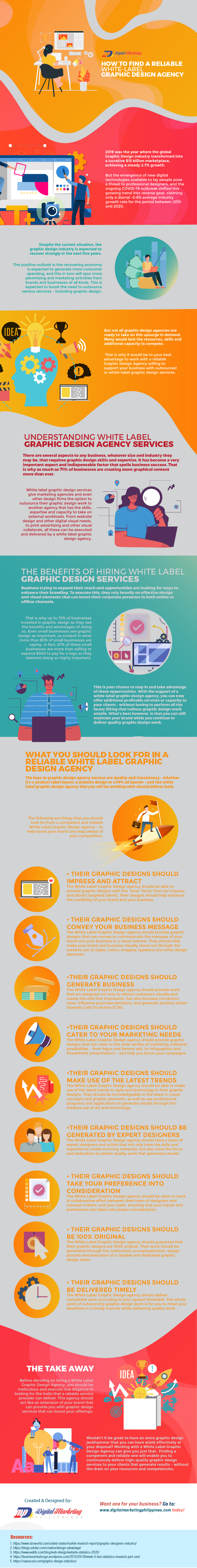 How to Find a Reliable White-Label Graphic Design Agency [Infographic]