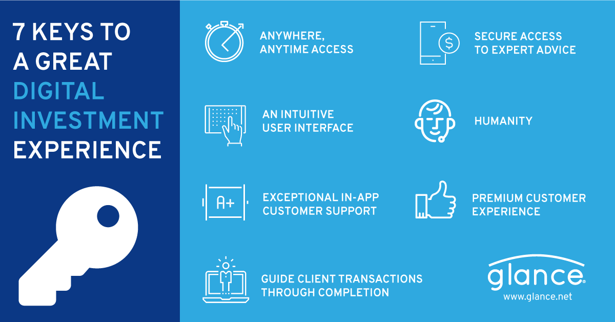 Creating Effective Investment Management Digital Experiences