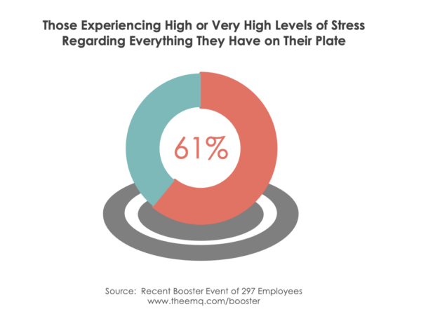 How is COVID Impacting Employees' Mental Wellbeing?