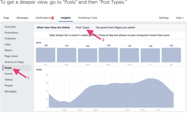 How to Use Facebook for Better Engagement: A Complete Guide
