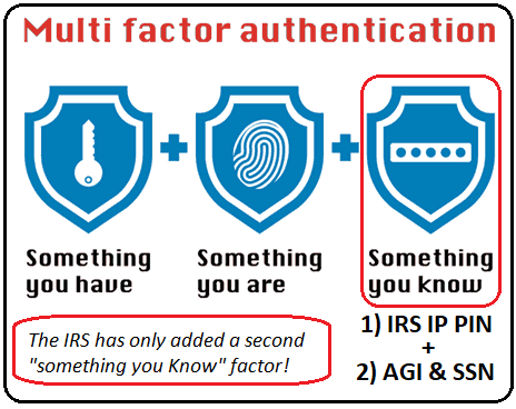 IRS introduces the IP PIN.