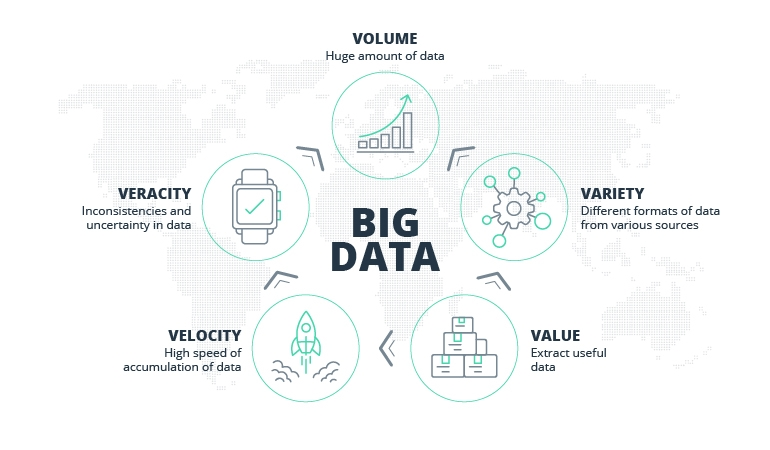 Big Data Is Taking eCommerce by Storm. Here's Why You Can't Wait It Out