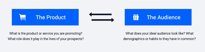 3 Key Considerations for Conversion Campaigns