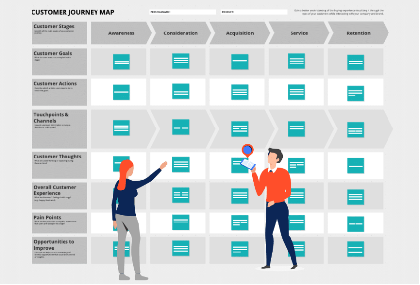 How To Personalize Email Marketing With Customer Journey Mapping
