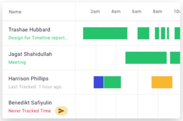 14 Remote Work Productivity Hacks