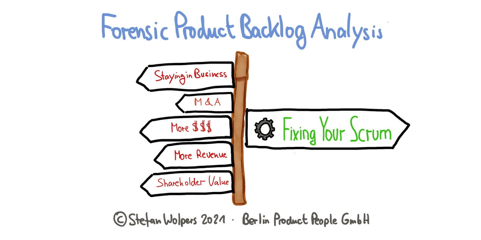 Fixing Your Scrum: A Forensic Product Backlog Analysis (Part 1)