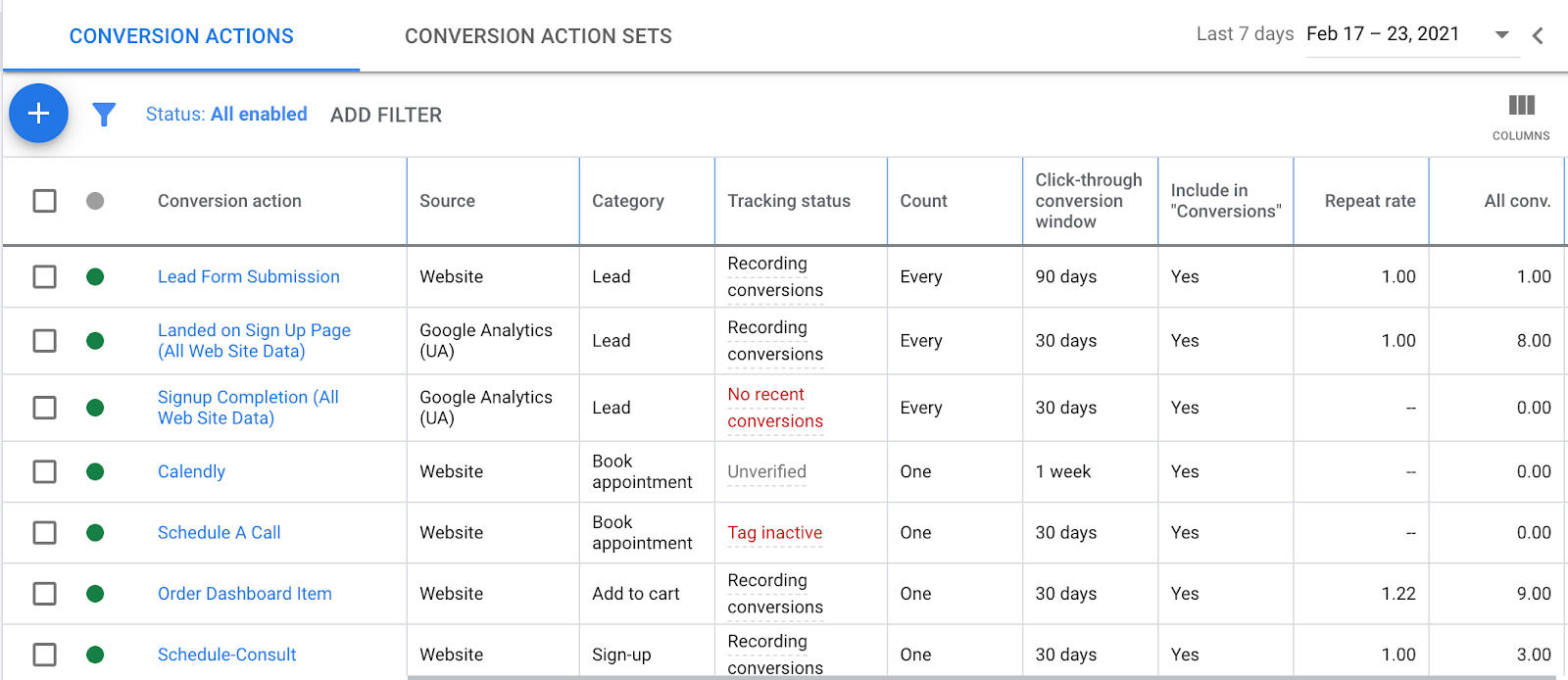 How to Use Your PPC Campaigns as a Prospecting Tool for SEO