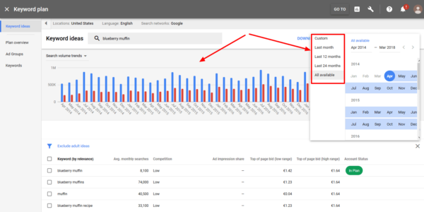 5 Factors You May Not Know Yet About Small Business SEO