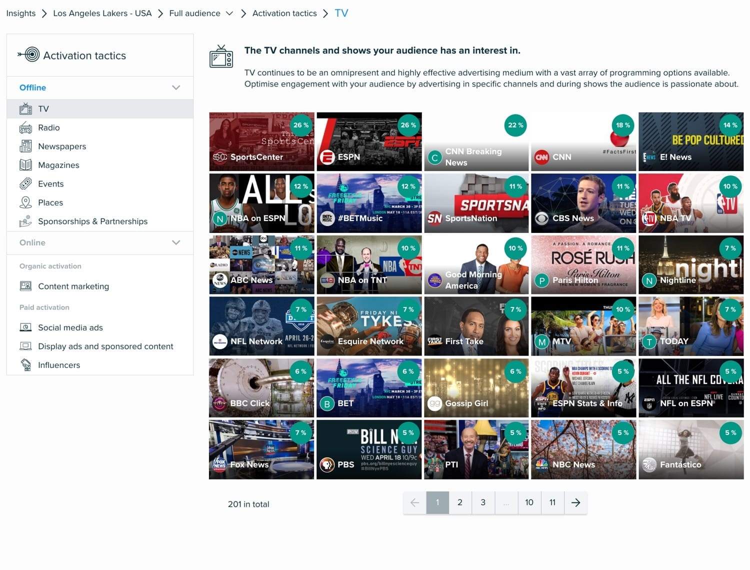Improve Your Networking on Social Media with These 4 Tools
