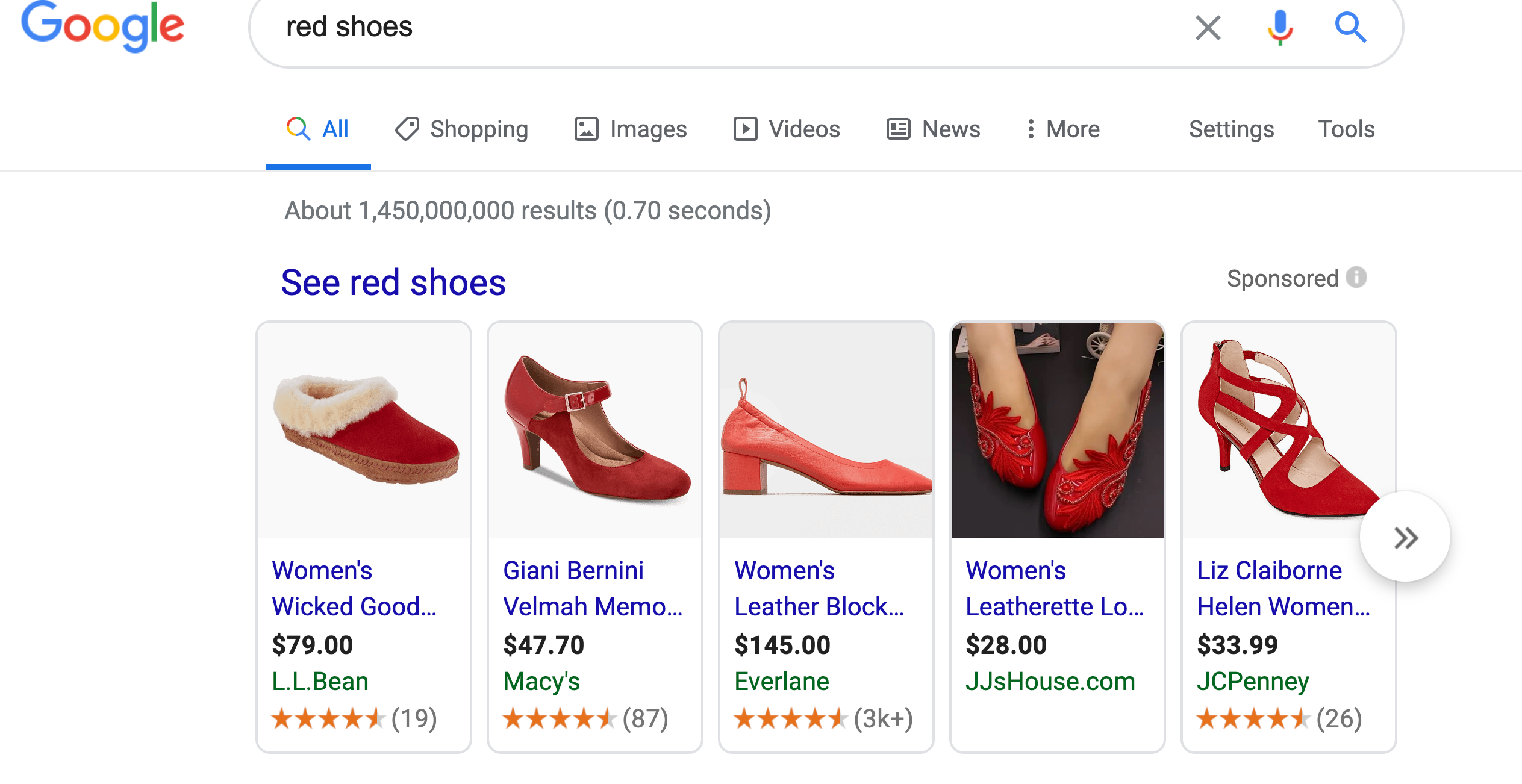 Sell More Products Online With These 4 Platforms