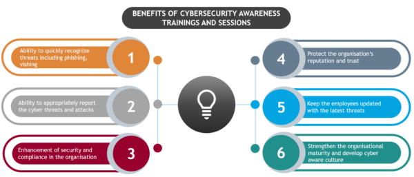 Essential Security Guide For Your Email Marketing Campaign