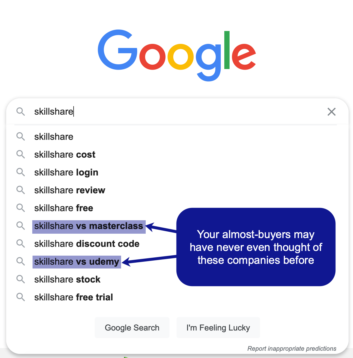 Optimize for Branded Search to Create a More Effective Sales Funnel