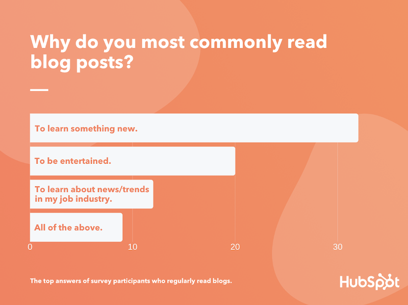 9 Tips for Writing Irresistible Blog Post Titles