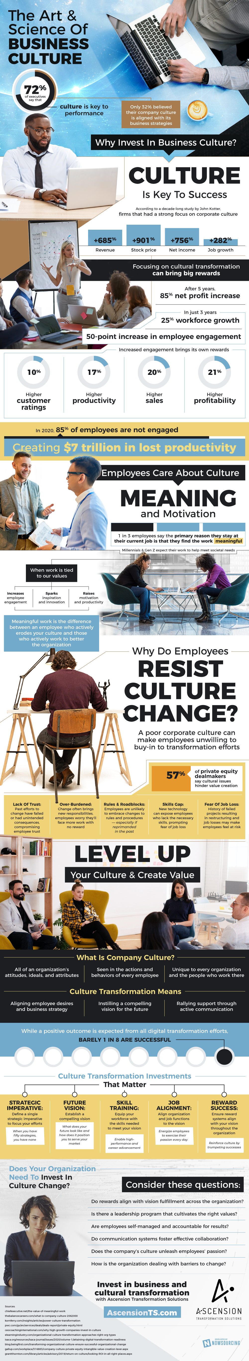 How to Change Your Company Culture [Infographic]