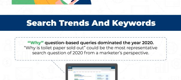 State of SEO in 2021 [Infographic]