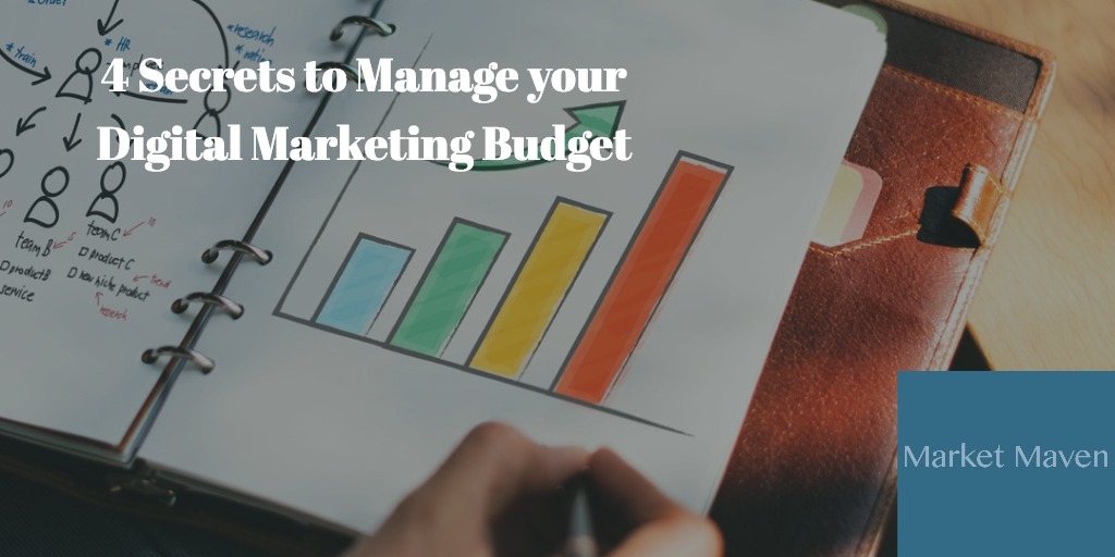 Budgeting, Leveraging, and Revenue Building to Grow Your Business