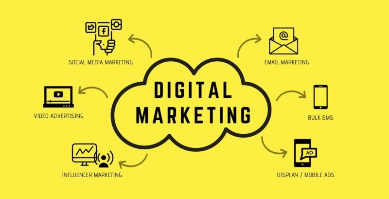 The Difference Between Social Media and Digital Marketing