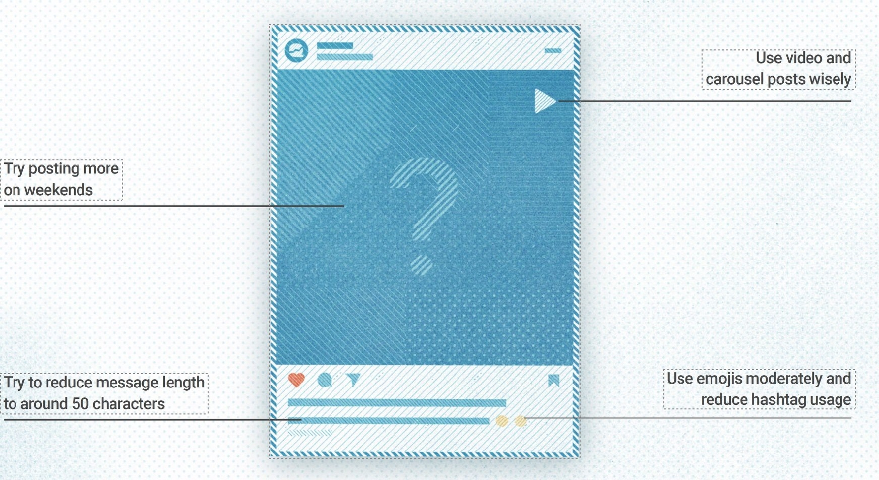 Craft the Perfect Post: Facebook and Instagram Content Strategies