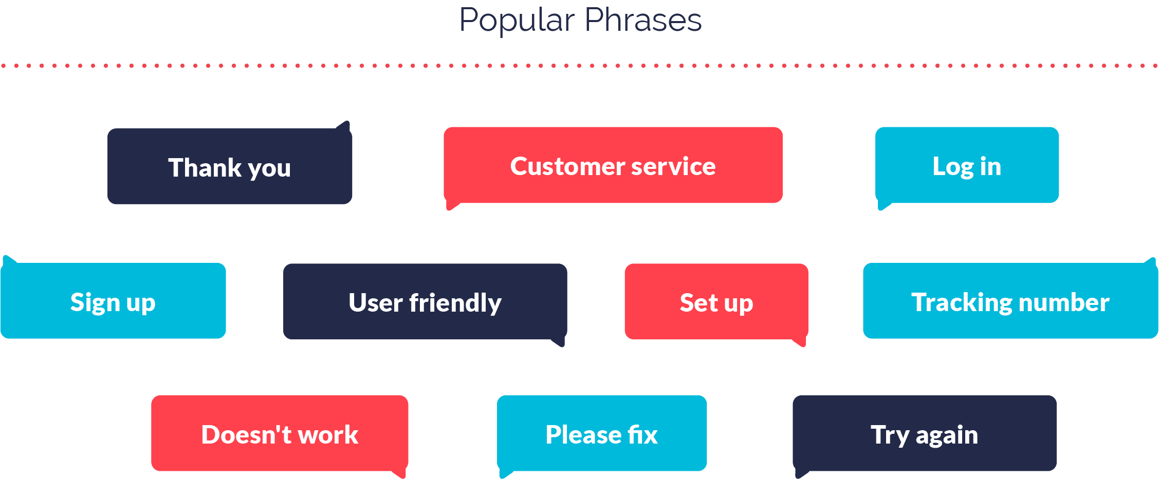 Engagement Benchmarks for Business Services Apps