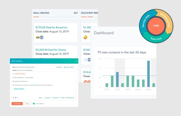 Digital Ways to Keep a Good Track of Your Business During Pandemic