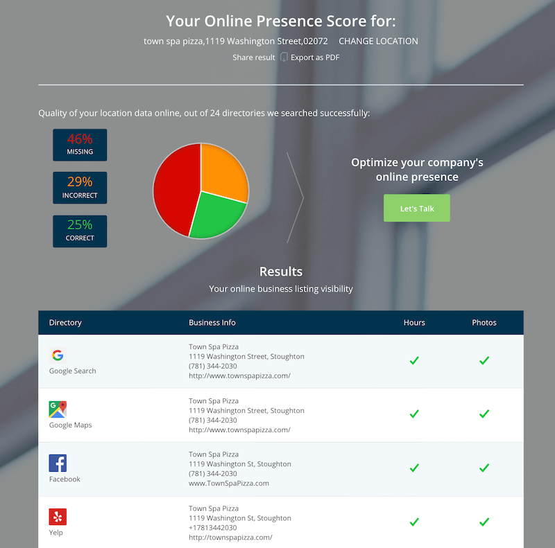The 25 Best Ways to Increase Your Online Presence in 2021 (+ Free Tools)