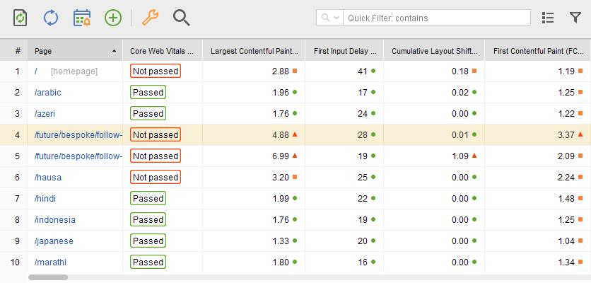 5 SEO Tools to Check and Optimize Core Web Vitals