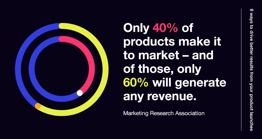 8 Ways to Drive Better Results From Your Product Launches