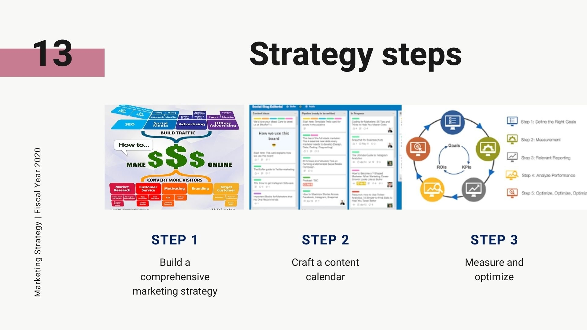 Gain the Benefits of Digital Marketing With These Tactics