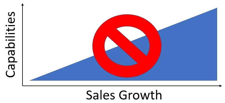How to Apply the Step Dynamic to Business Growth