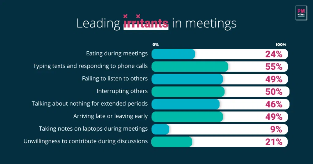 6 Tips on Running a Successful One on One Meeting