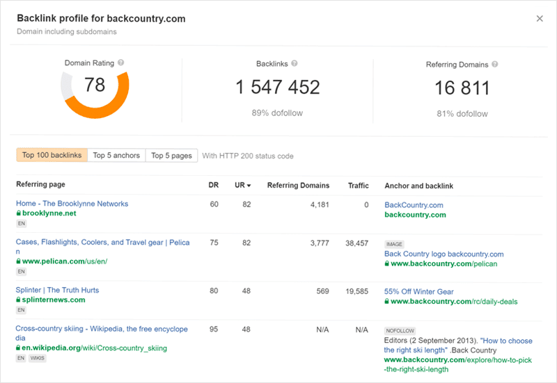 Free Backlink Checkers: 5 Tools to Grow Your Rankings