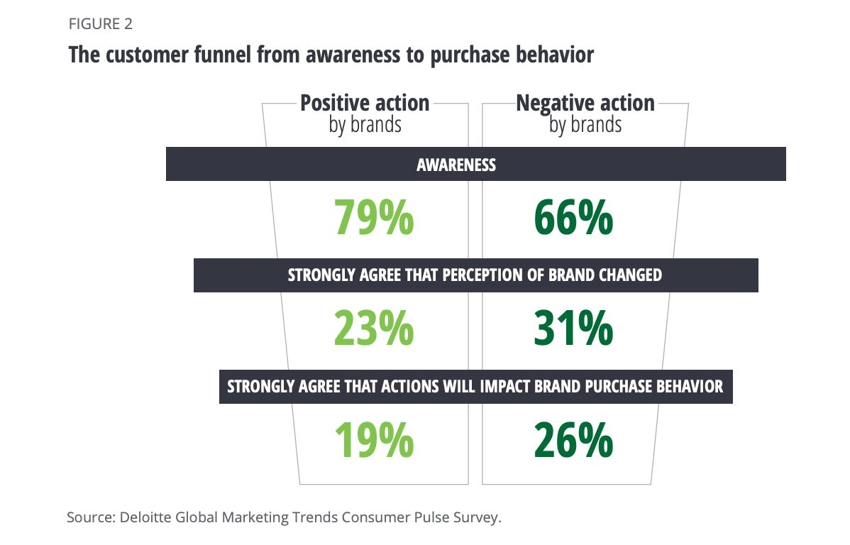 How to Build a Messaging Strategy that Grabs Your Customer's Attention