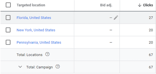 10 Geotargeting Tips to Maximize Your Google Ads ROI