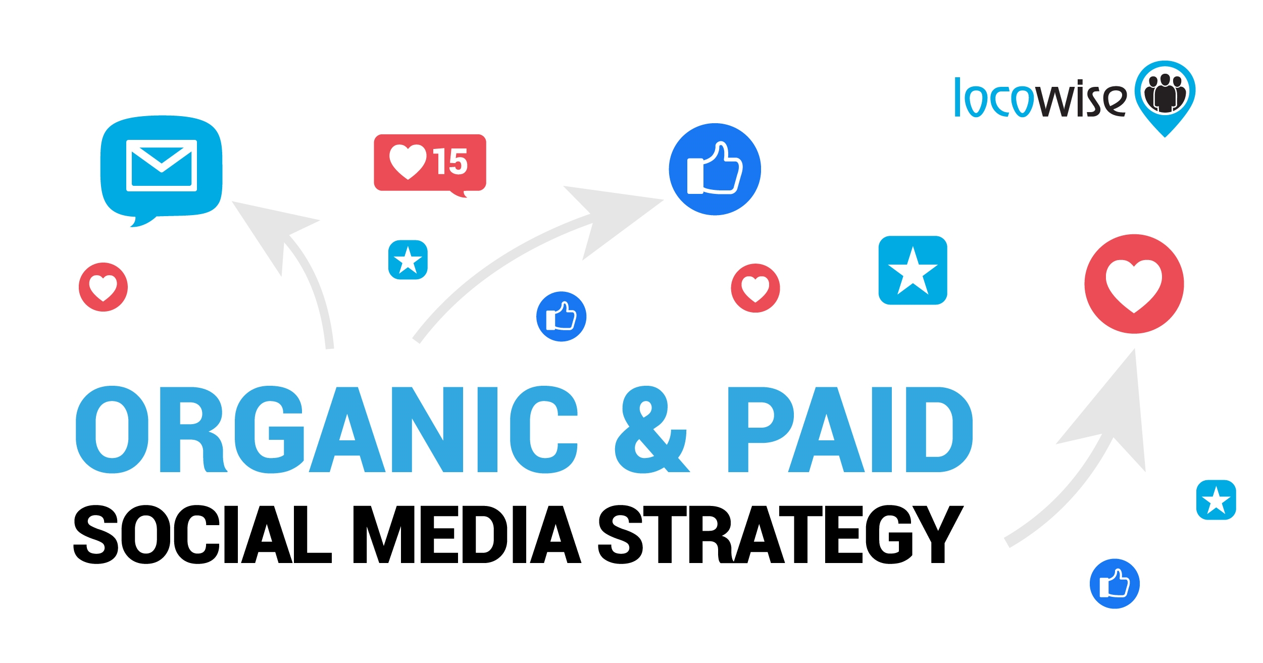 Organic and Paid: How to Incorporate Both in Your Social Media Strategy
