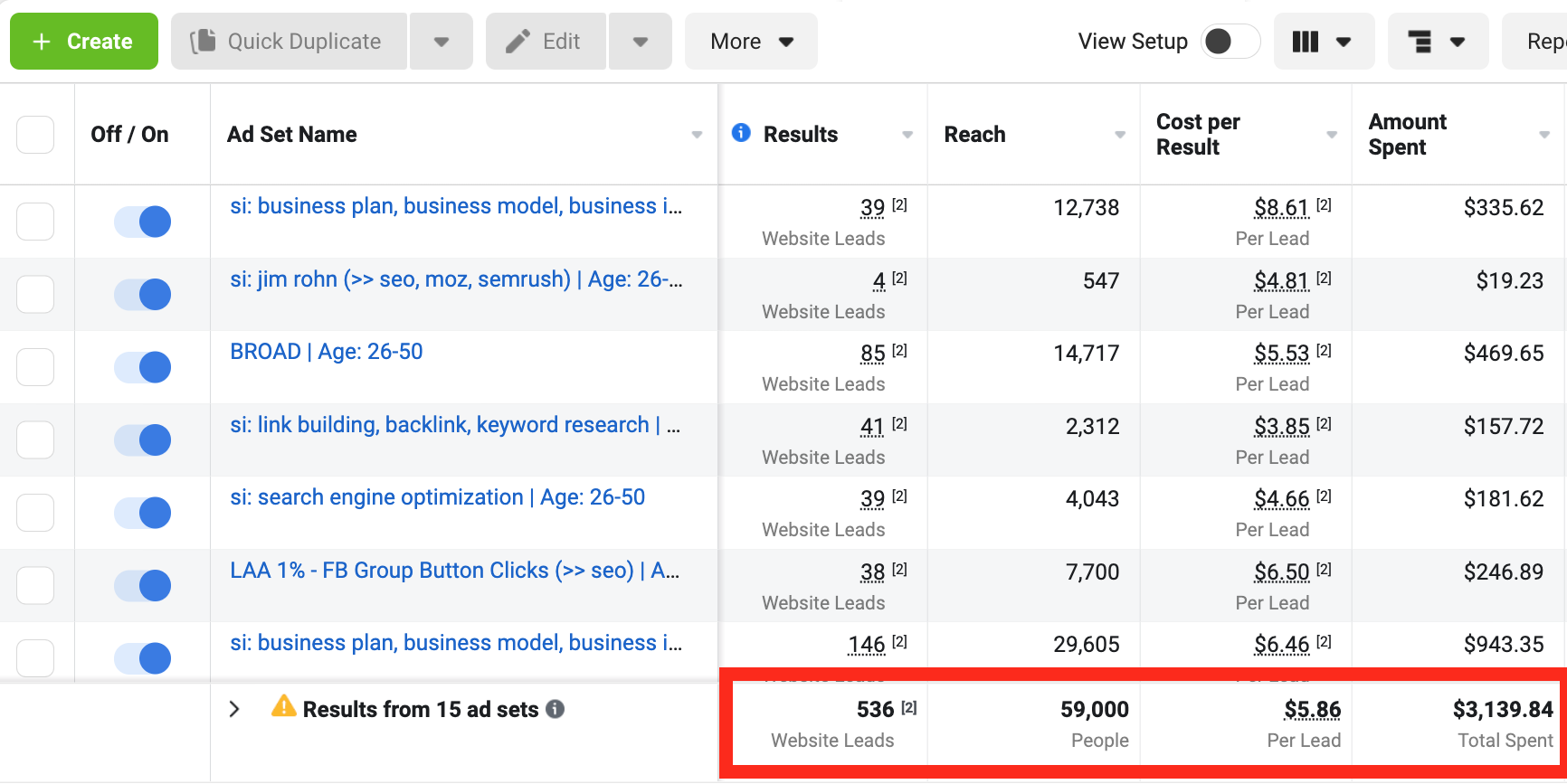 How to Build a Profitable Facebook Group