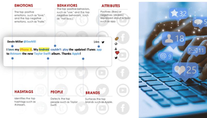 Top social media monitoring capabilities for brands
