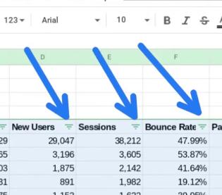 Using Spreadsheet Column Filters to Quickly Analyze Google Analytics Data