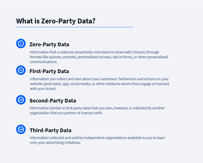 How to Use Zero-Party Data to Personalize Your Campaigns