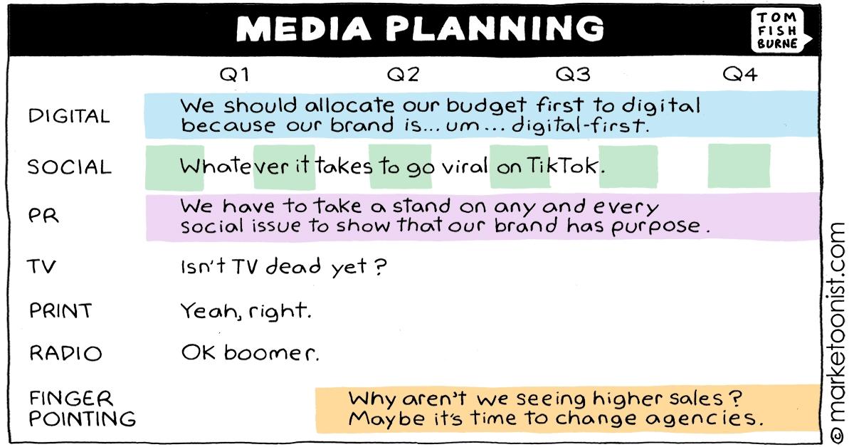 Media planning breakdown: Marketoon of the Week