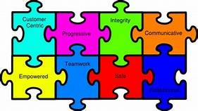 Why Are Values Key to a Conscious Business?