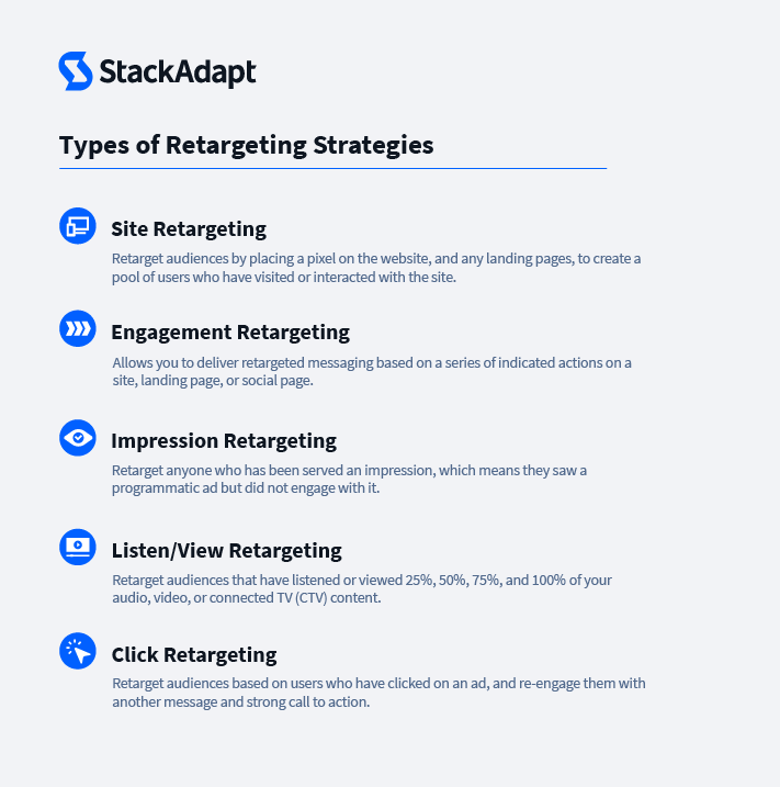 How to Build an Effective Retargeting Strategy