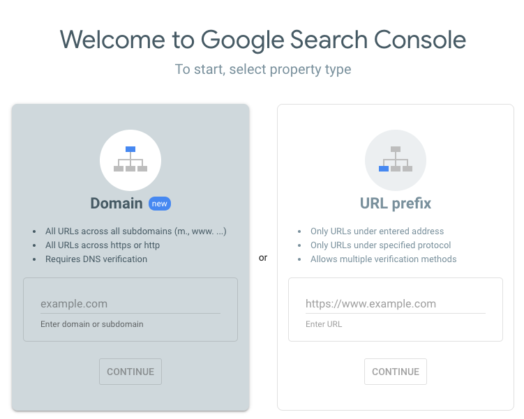 What Does Google Search Console Do?
