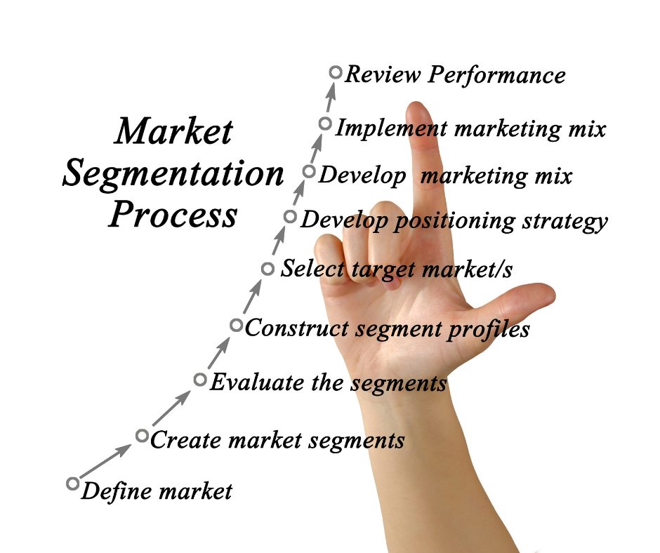 Harness the Power of Segmentation with Automated Follow-Ups