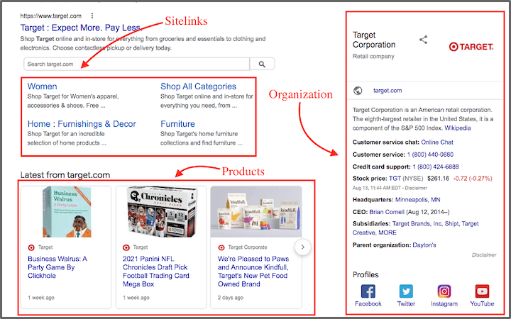 What is Schema Markup? (+6 Easy Types to Use for Your Small Business)