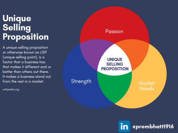 7 Self-Marketing Tips With Social Media