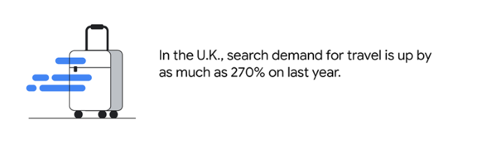 Google Trends Data Reveals UK Search Habits Throughout Lockdown