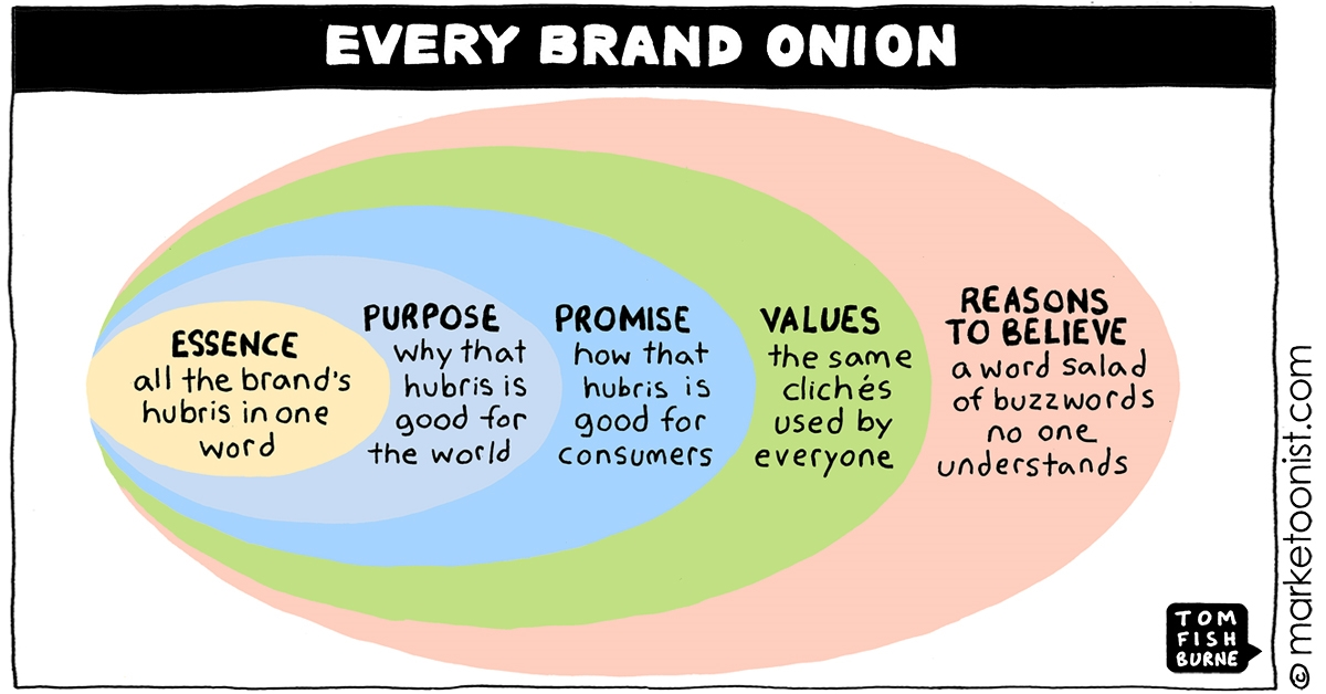 Defining your brand: Marketoon of the Week